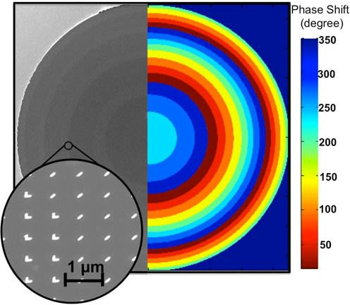 Harvard makes distortion-free lens from gold and silicon, aims for