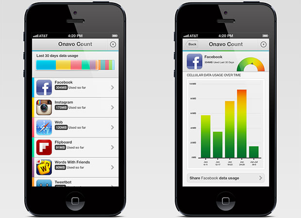 Data hungry apps revealed with Onavo Count, free usage