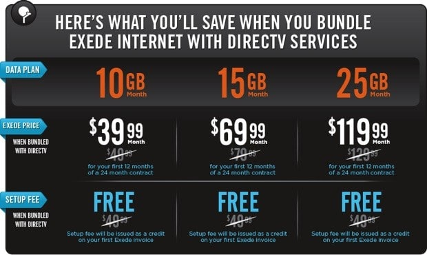 Does Directv Have Internet Service >> Directv Viasat Launch Exede Satellite Broadband And Tv