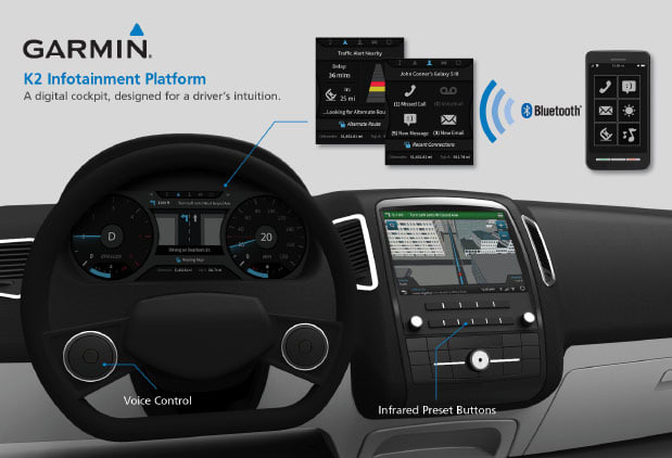 Garmin K2 in-dash infotainment system brings a hint of glass cockpit