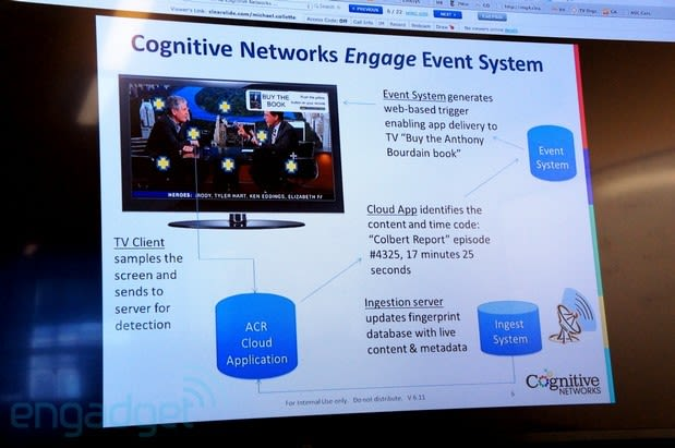 LG partners with Cognitive Networks to make Smart TVs