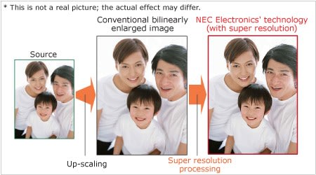 NEC shows off super resolution upconverting for your cell, HDTV and