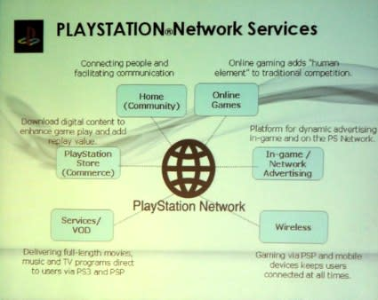 PlayStation Network to add video, advertising, and more