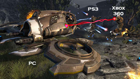 Gamespy tech + Unreal Engine 3 = crossplatform PS3 and PC online play