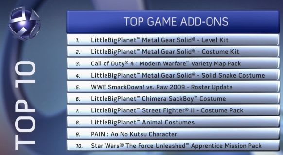 Shock! MGS4 LittleBigPlanet pack is top downloaded add-on in