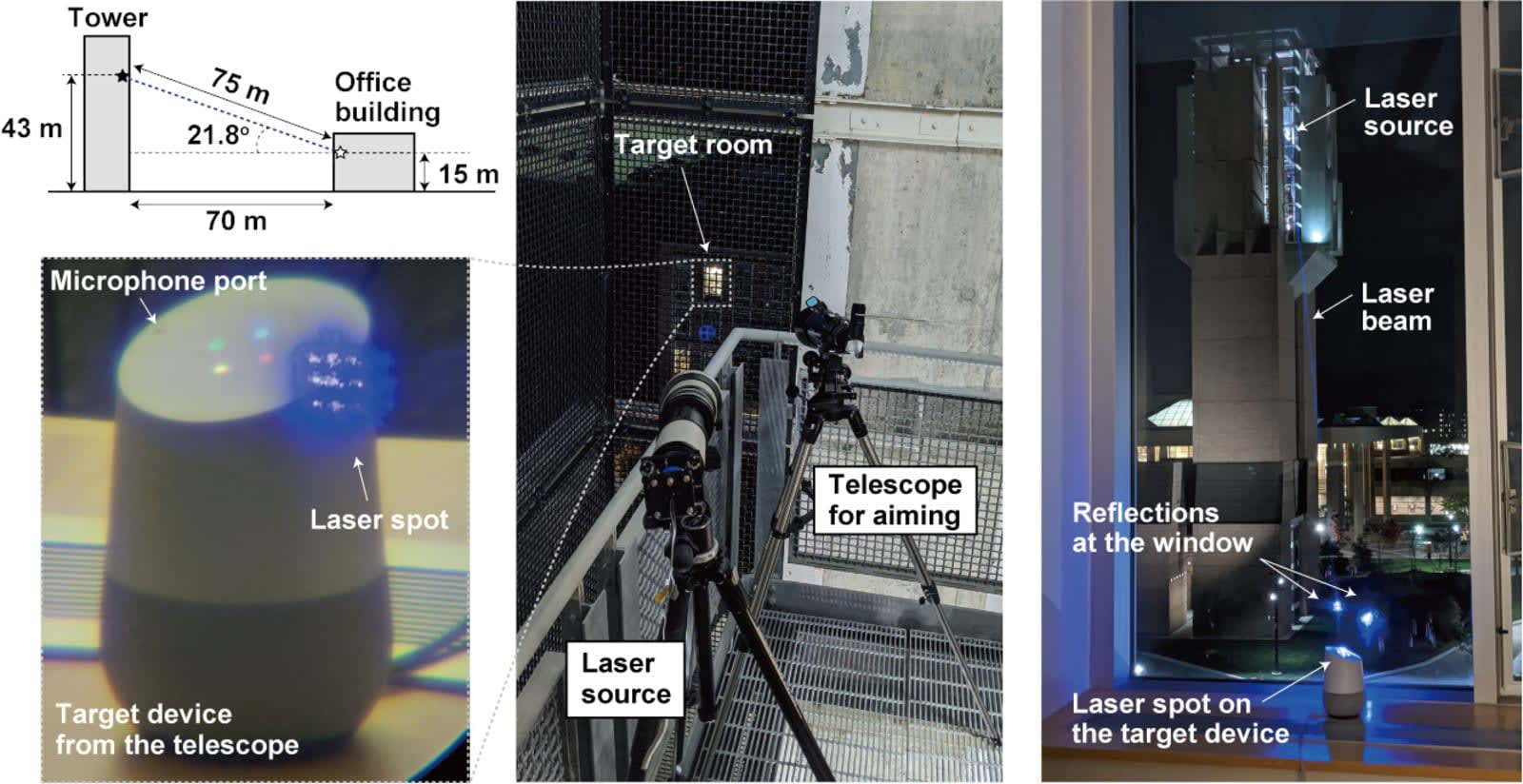 Lasers can silently issue 'voice commands' to your smart