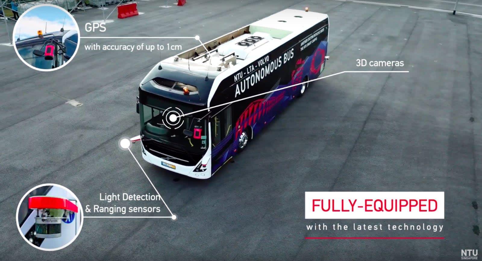 bus driver games videos