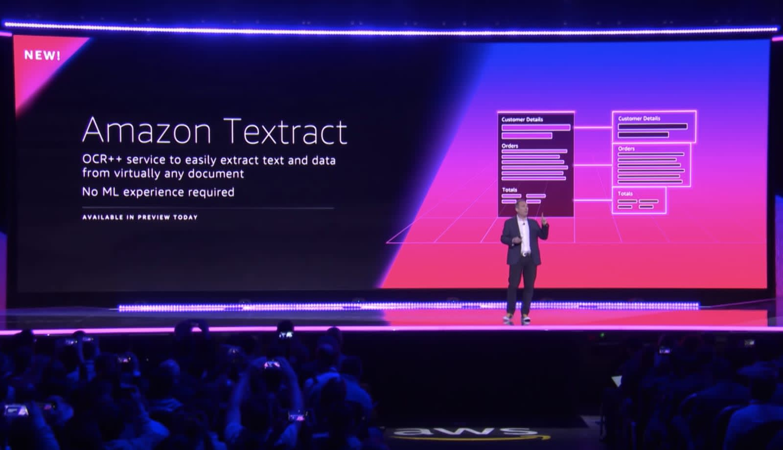 Amazon's Textract AI can read millions of pages in a few hours