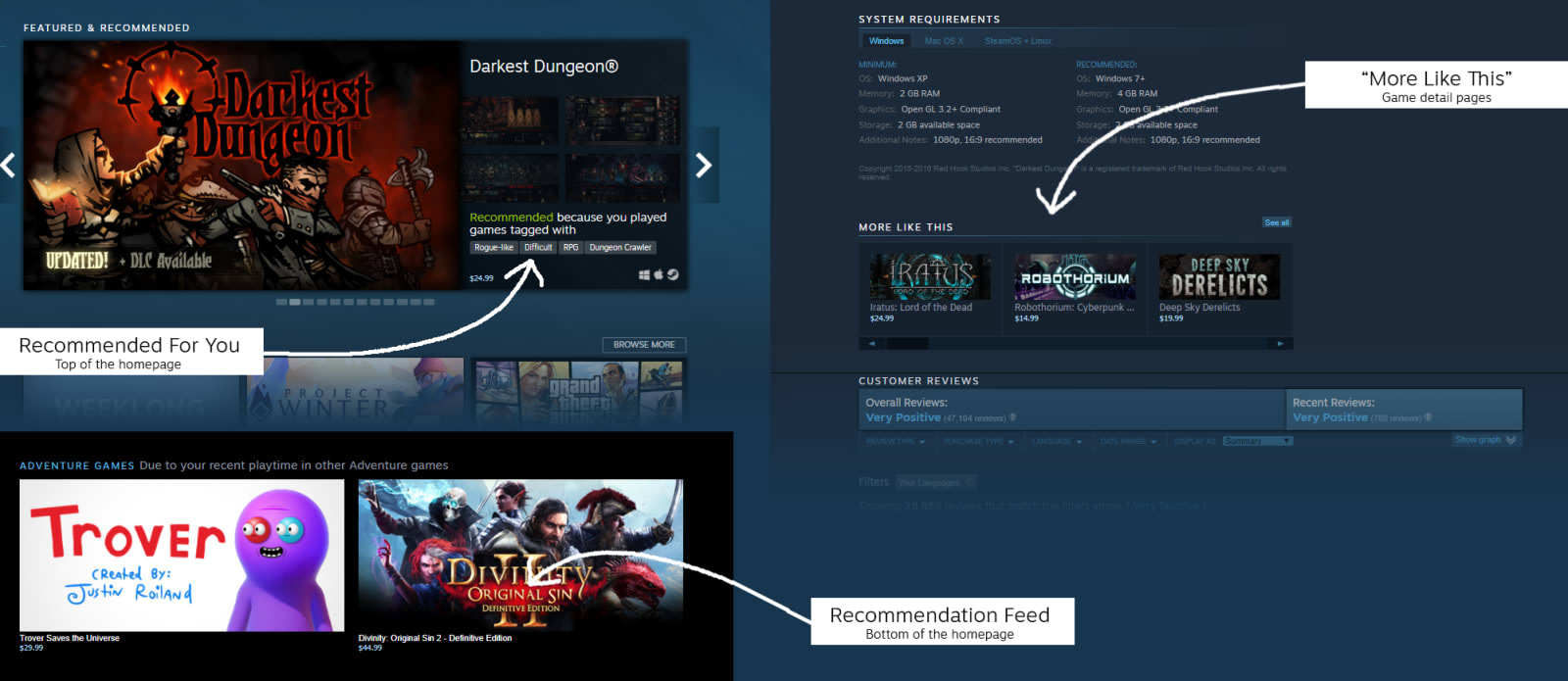 Steam recommendation engine no longer favors popular titles