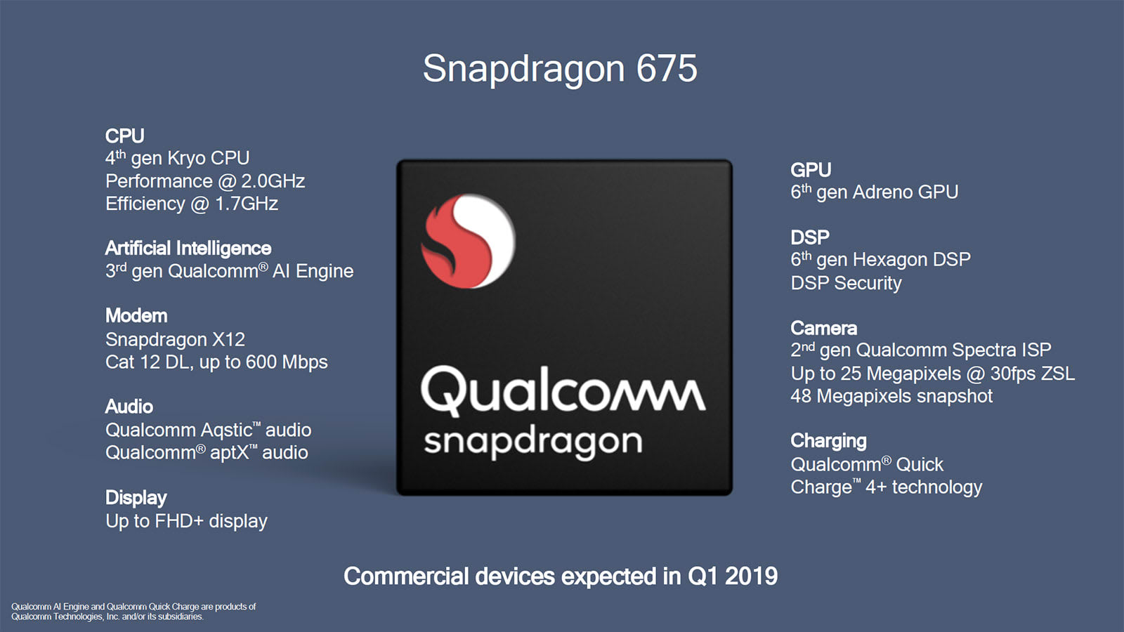 Qualcomm's Snapdragon 675 rides the multi-camera and gaming