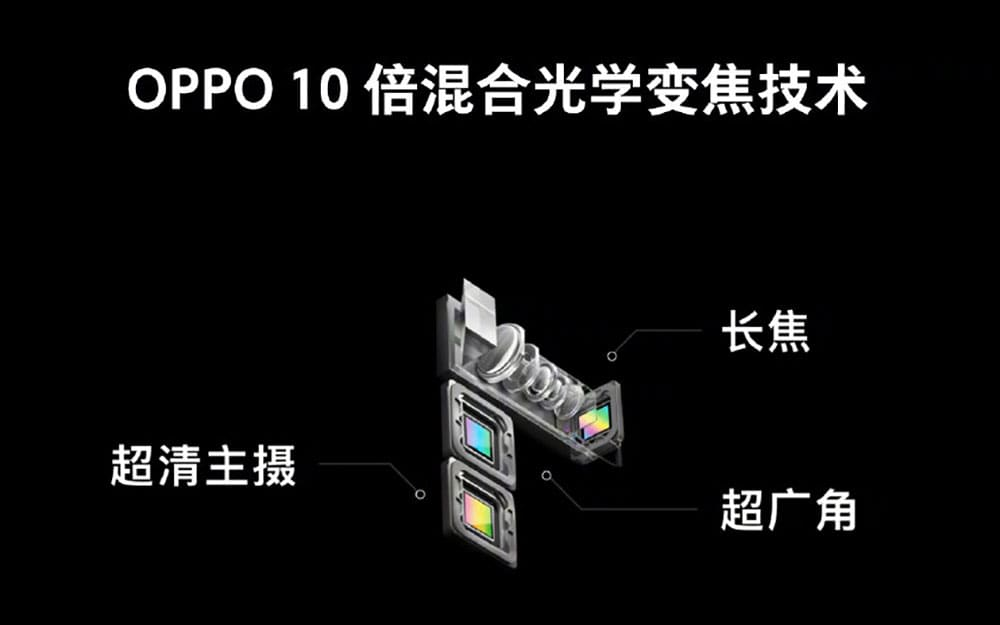 c3847077023c Oppo teases smartphone cameras with 10x hybrid zoom