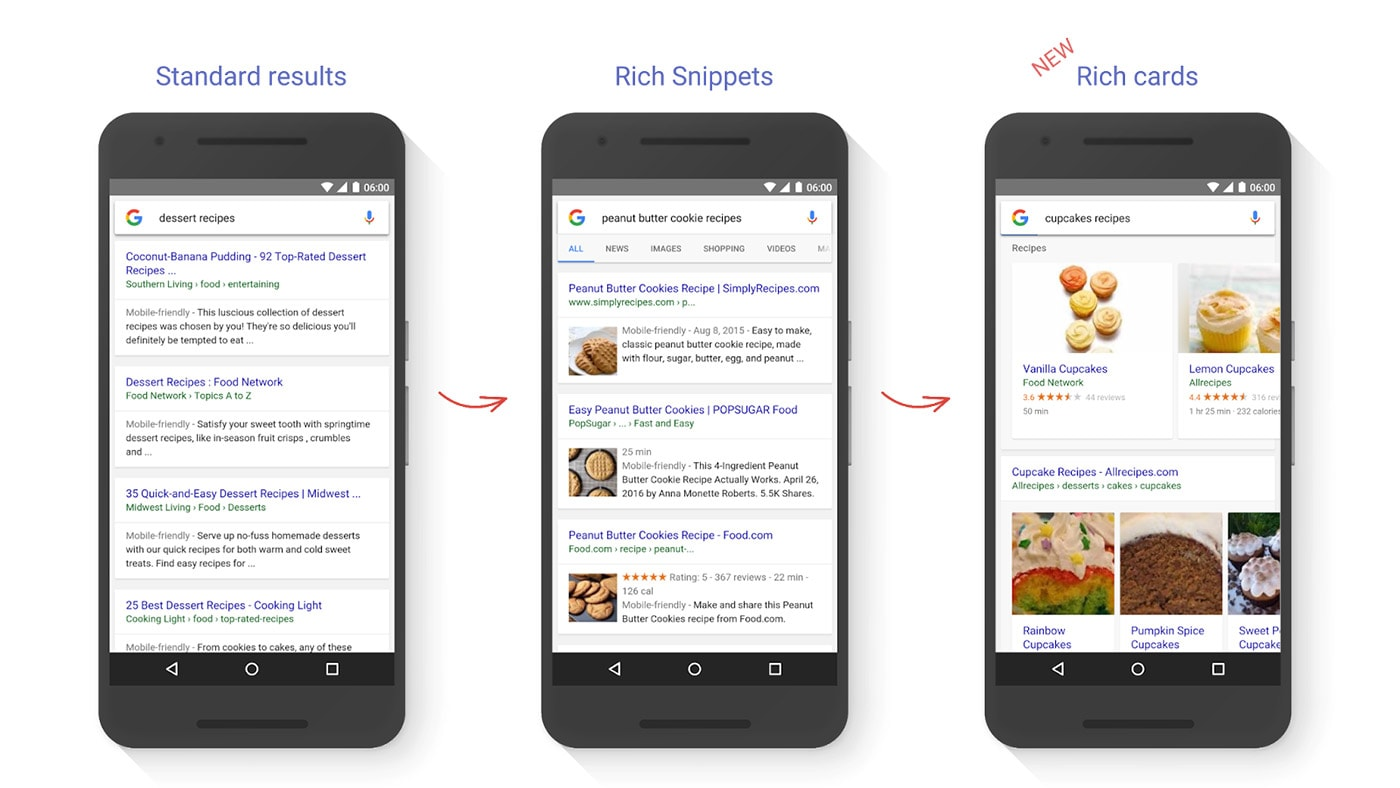 Google Is Making Mobile Search More Visual With Rich Cards