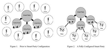 Researchers devise WiFi music polling system for DJing by