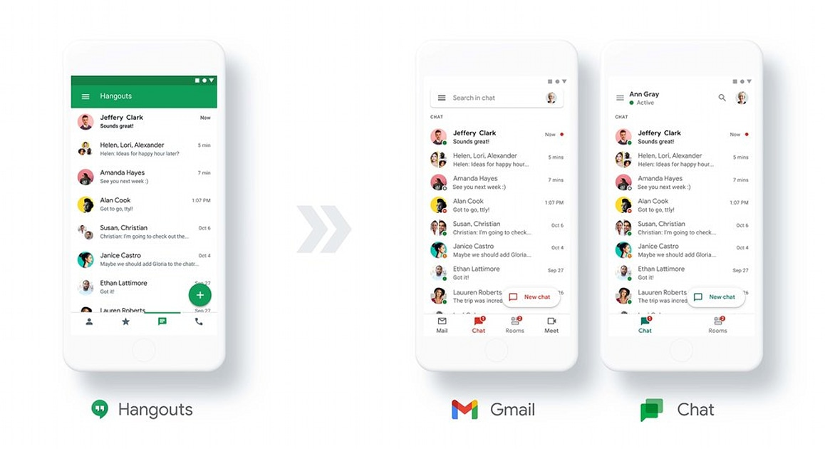 Google will push Hangouts users to Chat in 2021
