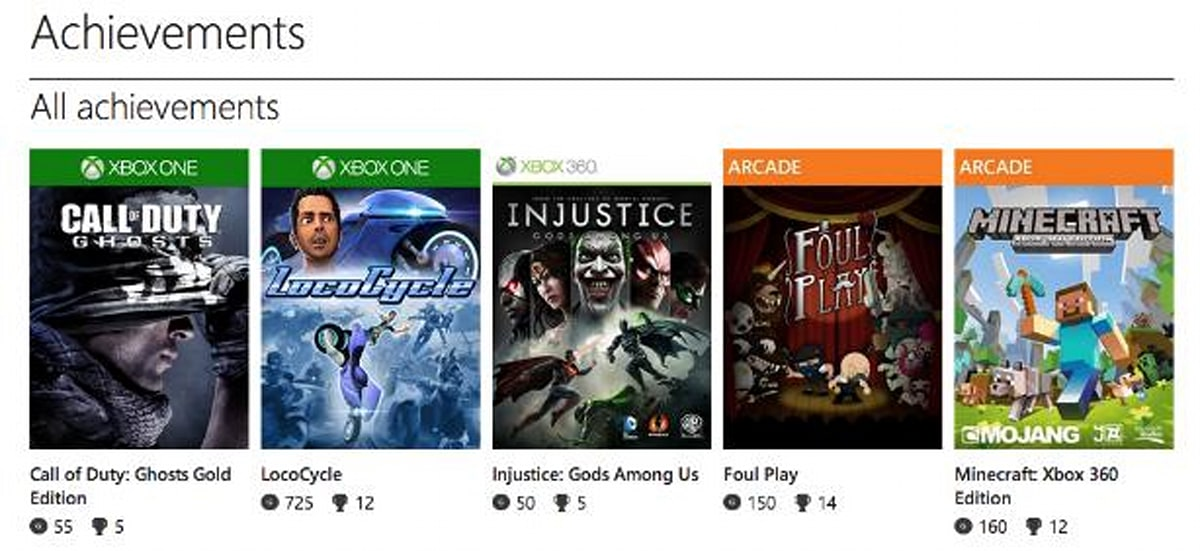 Check out your sweet Xbox One achievements online | Engadget
