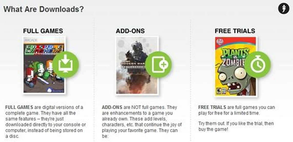 Gamestop Sony Ubisoft On The Growth Of Retail In The Age Of Downloads Engadget