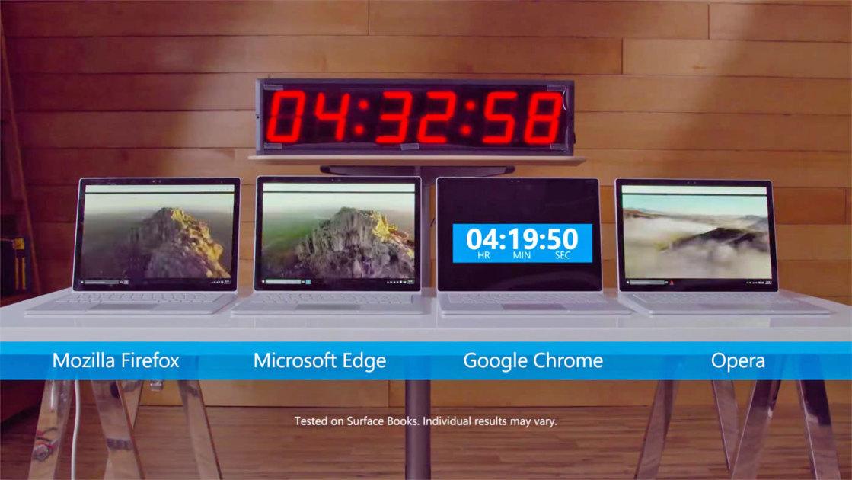 Microsoft trashes Chrome's impact on battery life