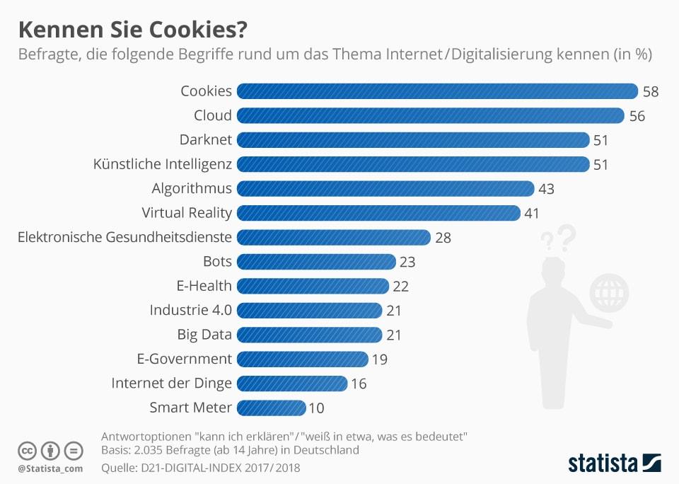 deutschland im jahr 2018 was ist ein cookie engadget deutschland. Black Bedroom Furniture Sets. Home Design Ideas