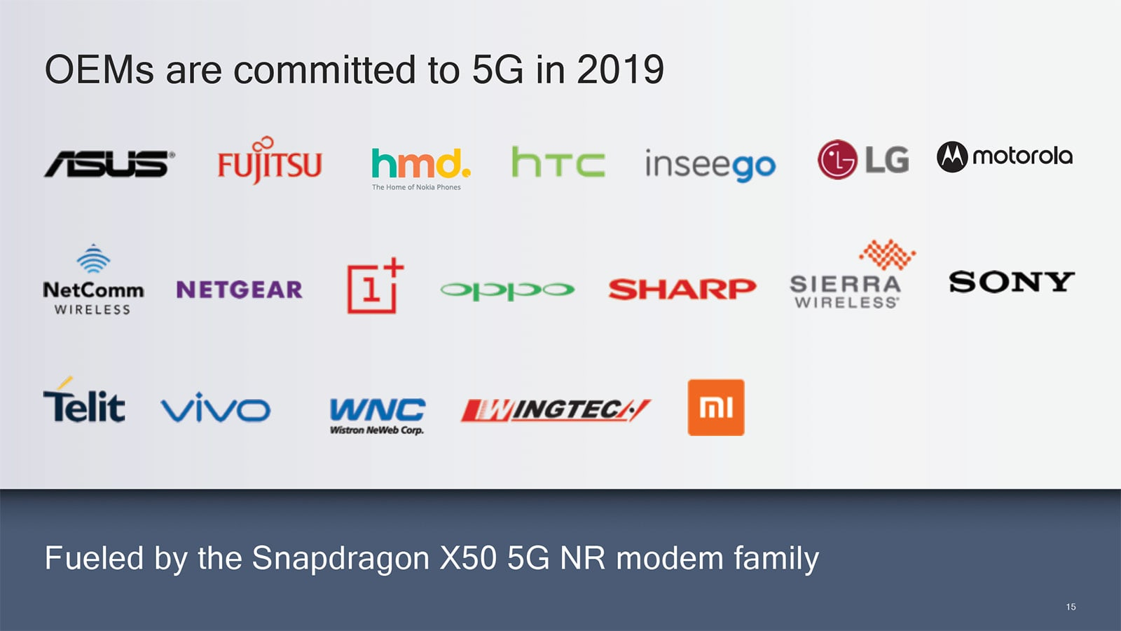 Qualcomm's 5G OEM partners