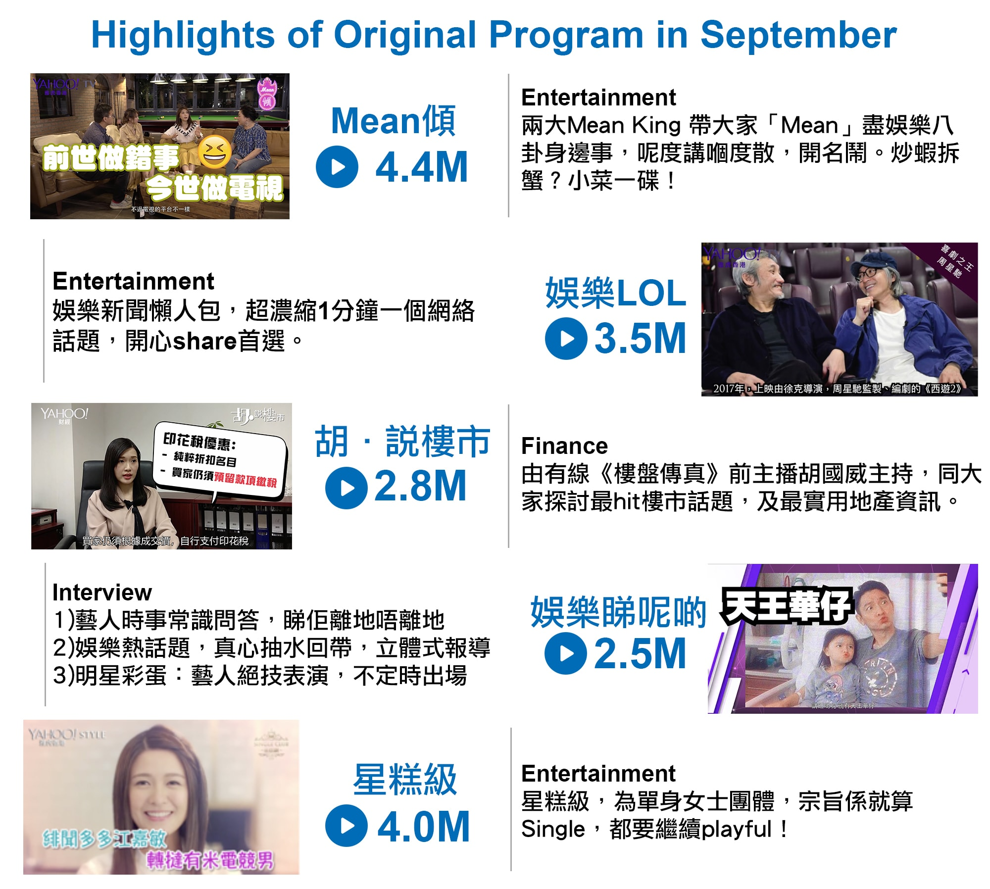 Highlighted Original Programs