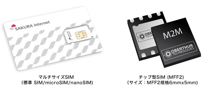 Sakura internet