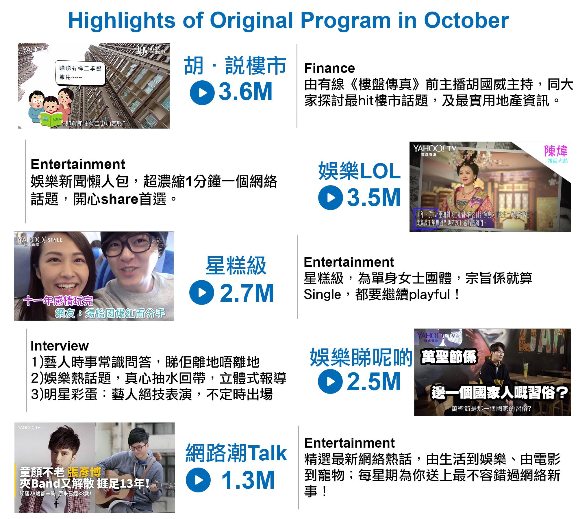 YTV Top 5 Originals_October