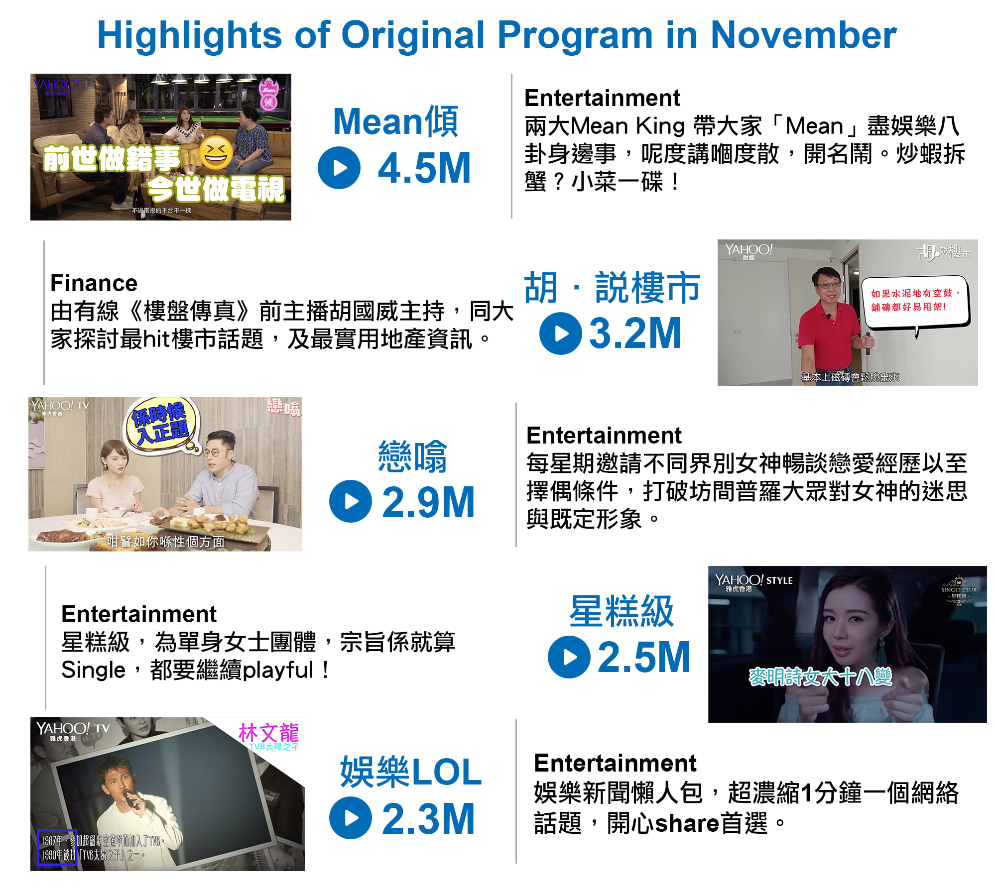 YTV December Update - Highlights of Original Program