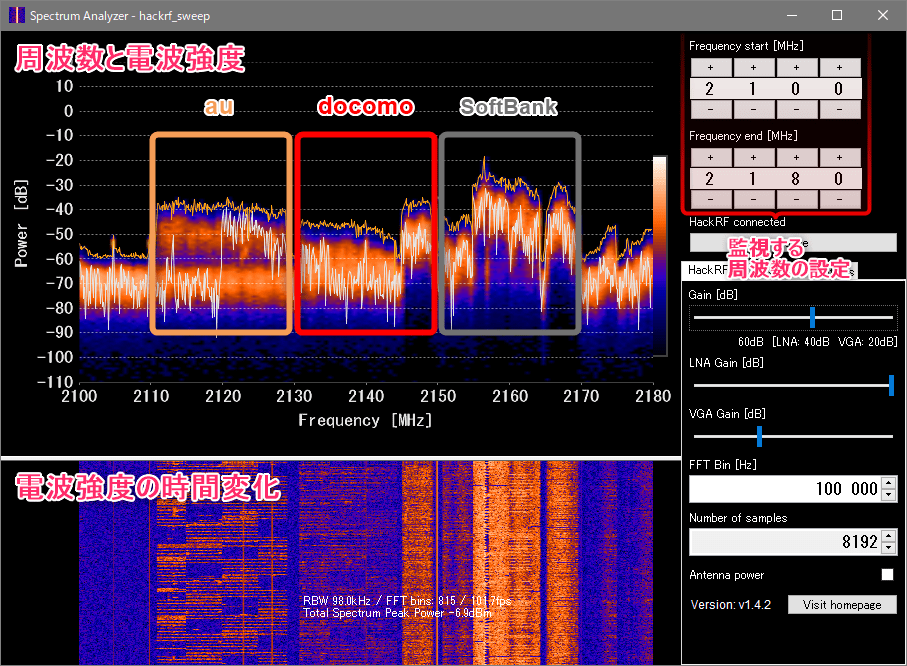 sdr spectrum analyzer