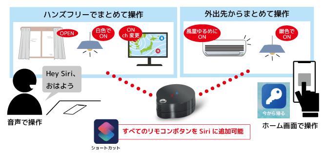 d5a522a4aa ラトックシステムは、スマート家電コントローラー「RS-WFIREX3」がSiriショートカットによる音声操作に対応したと発表しました。iOS用アプリをアップデートすること  ...