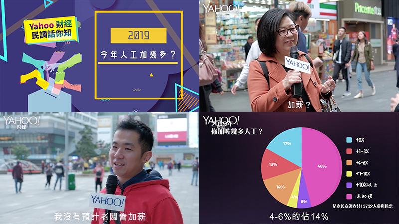 Yahoo Poll