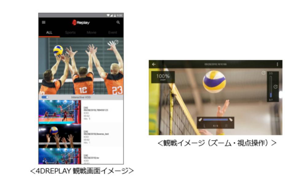 KDDI Fuji Television AR Watching Sports Image