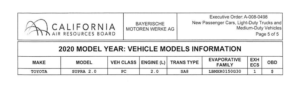 Toyota Supra CARB certification