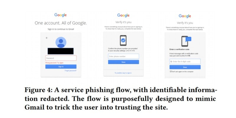 Google stats show how much a recovery number prevents phishing