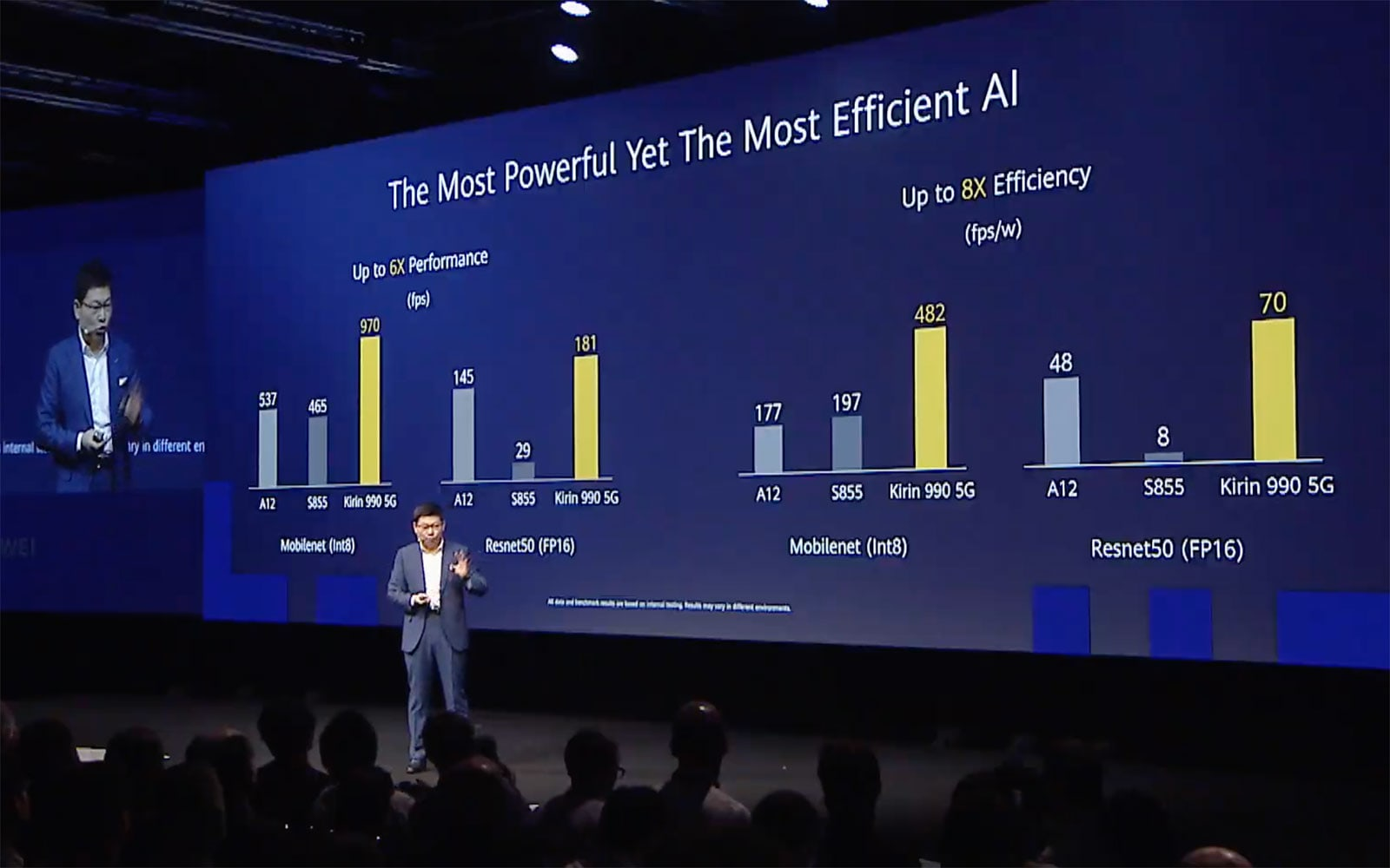 Huawei Kirin 990 5G AI