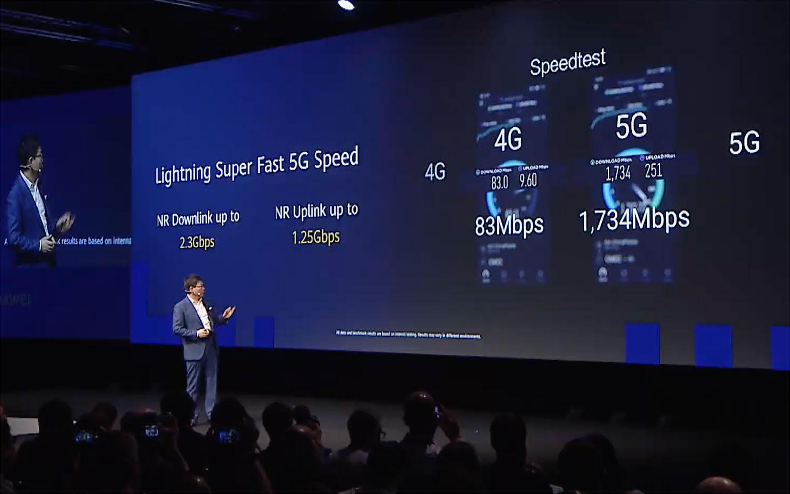 Huawei Kirin 990 5G speed