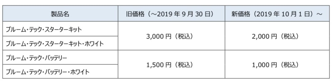 JT Ploom TECH 2019 10 01