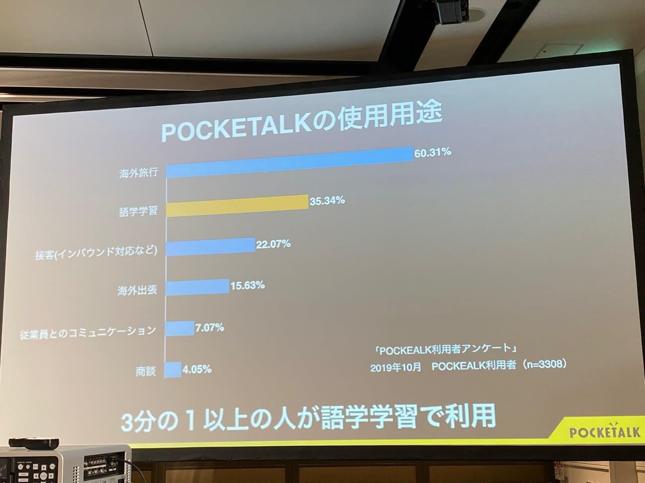 POCKETALK 3th