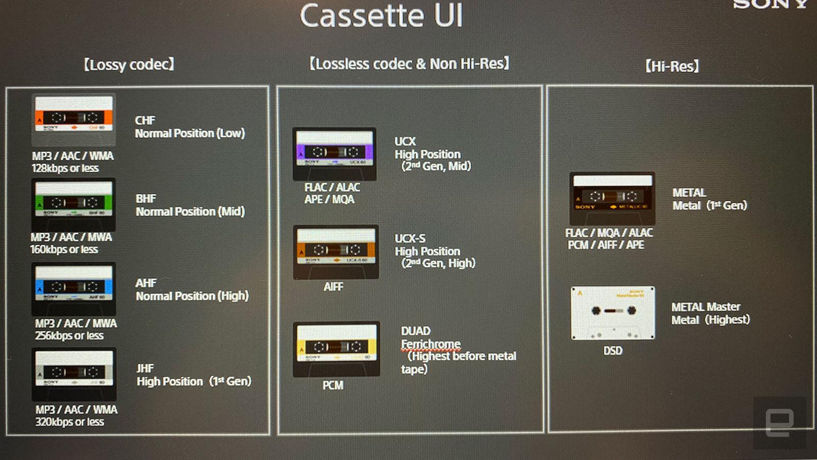 Sony Walkman Cassette UI