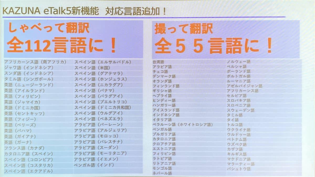 TAKUMI JAPAN KAZUNA eTalk5 Update