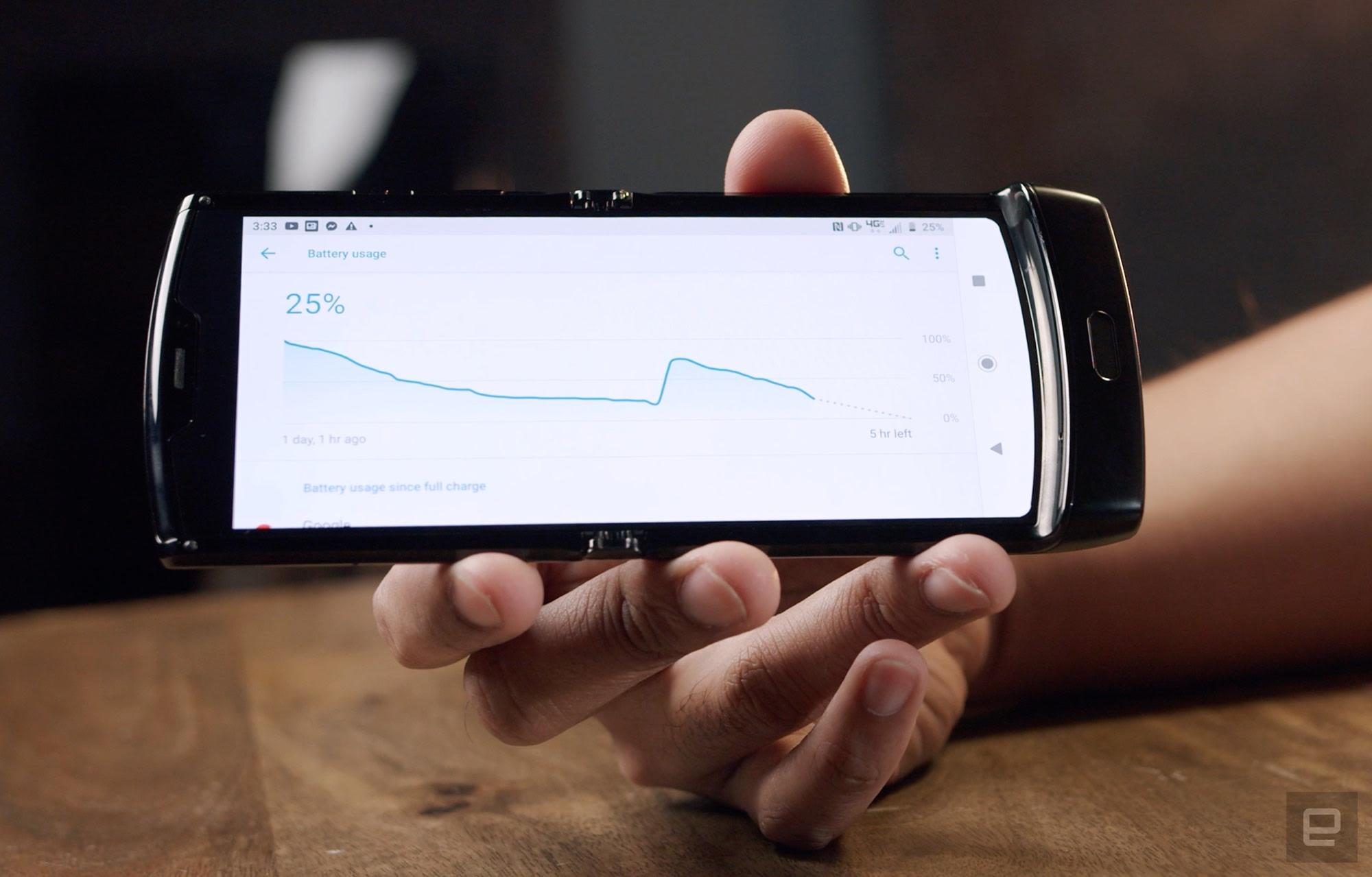 Motorola Razr (2020) review