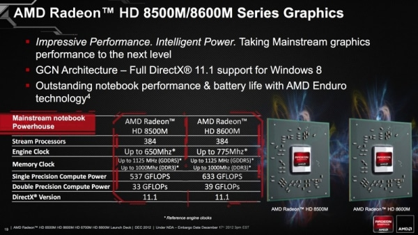 AMD Radeon HD 8000M-series GPUs revealed, coming to a laptop