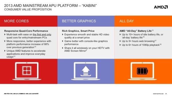 AMD details Elite Mobility and mainstream APUs, we run early