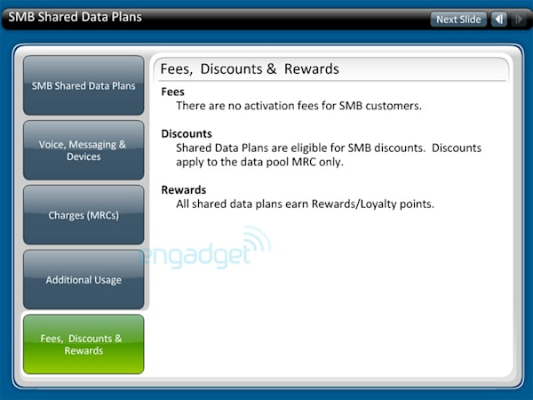 US Cellular's shared data plans: here are the pricing details