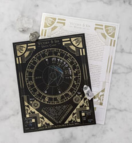 Custom Astrology Birth Chart - GOLD