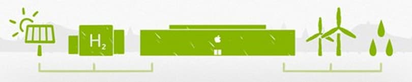 Greenpeace boosts Apple's rating, but barely