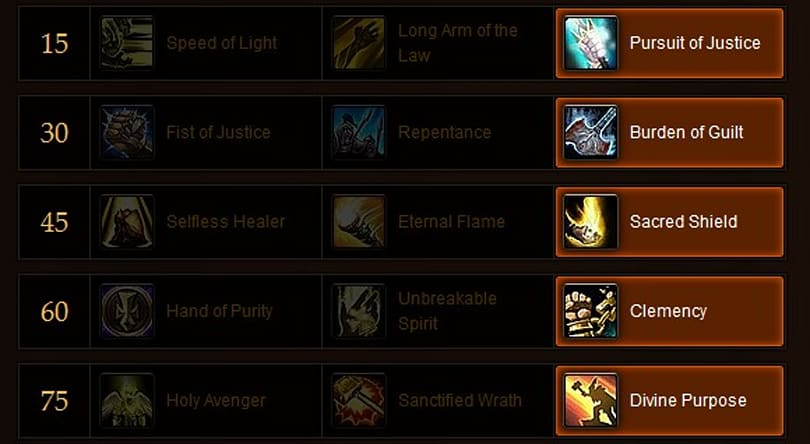 The Light and How to Swing It: Evaluating Mists of Pandaria talents for holy paladins