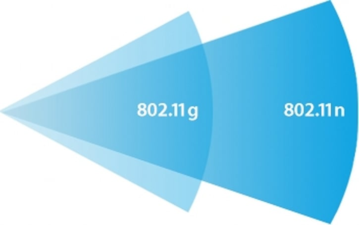 Apple confirms: Macs already shipping with 802.11n