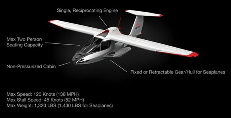 Icon's foldable, 2-seater plane unveiled, available now