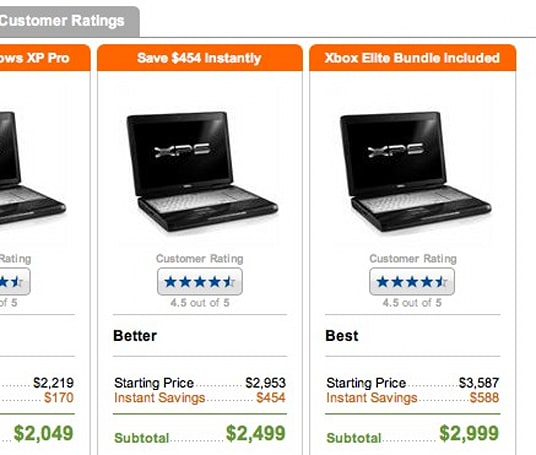 Dell offers inexplicable Xbox 360 Elite bundle with certain XPS M1730 purchases