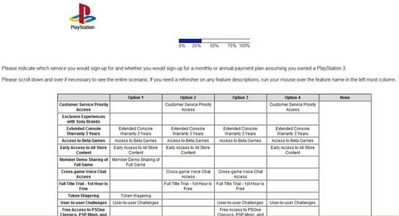 Possible PSN premium services detailed in leaked survey?